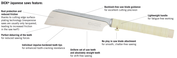The features of an original DICK Japanese saw