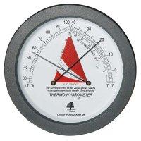 Wood Moisture Measuring Instrument