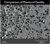 DMT_Vergleich_Qualitaet
